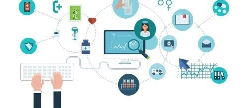 How to improve SEO using languages in your medical website
